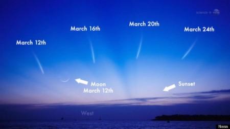 Comet-Pan-Starrs