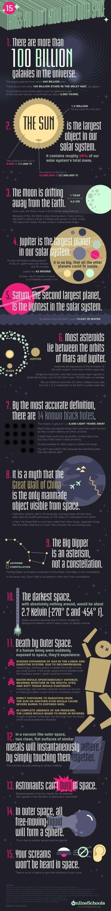 spacegraphics