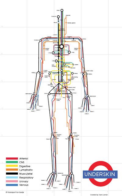 human_subway_map_full_size